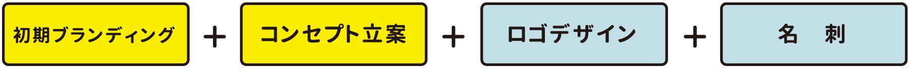 初期ブランディング+コンセプト立案+ロゴデザイン+名刺
